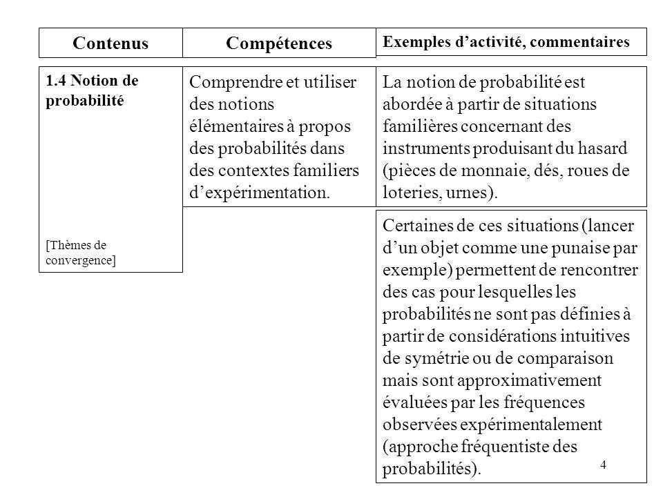 Contenus Compétences. Exemples d'activité, commentaires. 1.4 Notion de probabilité. [Thèmes de convergence]